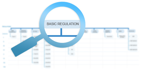 Regulations | EASA