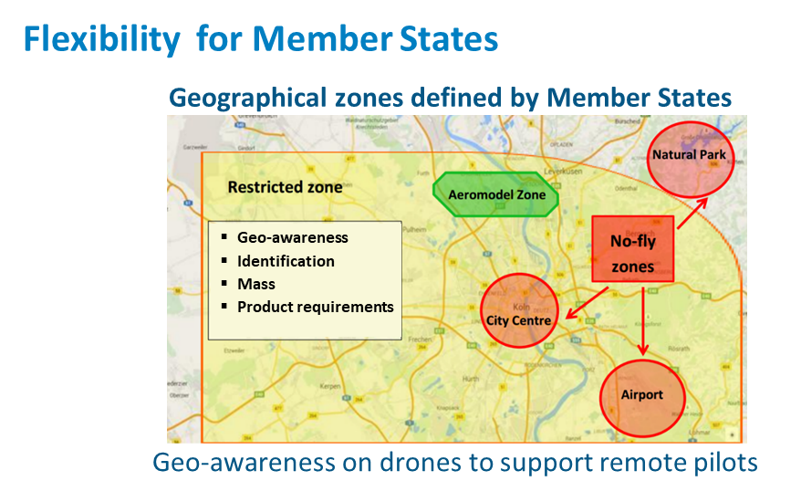 Geo awareness