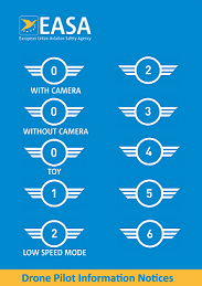 New drone categories