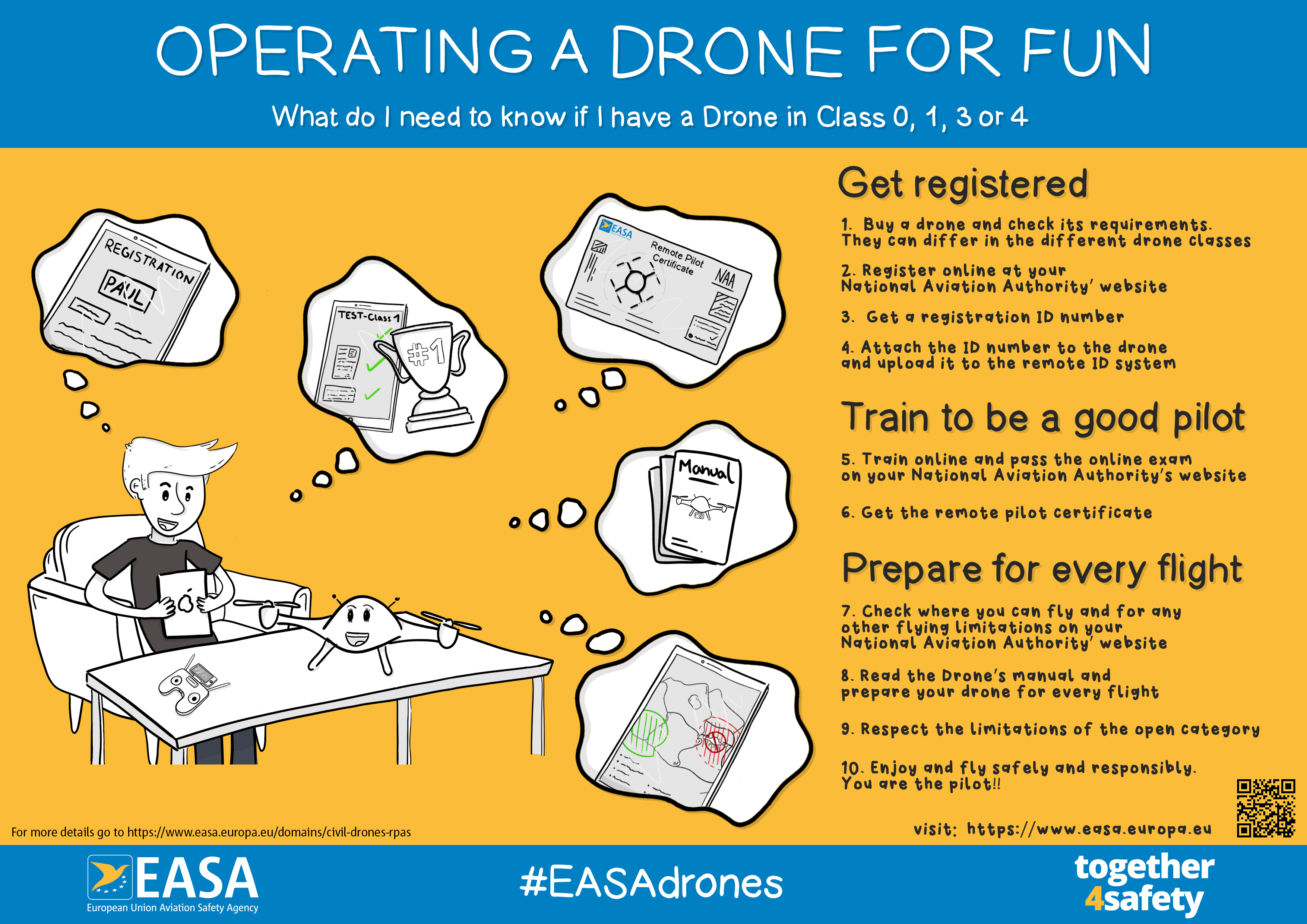 Operating a Drone for fun – some simple steps before you fly