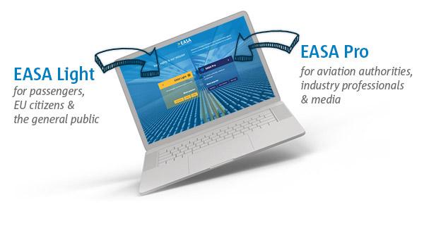 EASA Website split