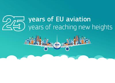 25 years aviation